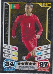 Match Attax England World Cup 2014 Cristiano Ronaldo Gold Limited Edition